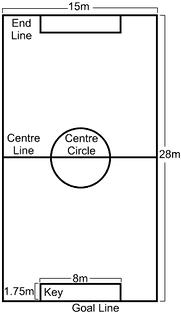 Canterbury RFC Wheelchair pitch layout