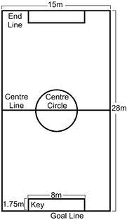 Canterbury RFC Wheelchair pitch layout